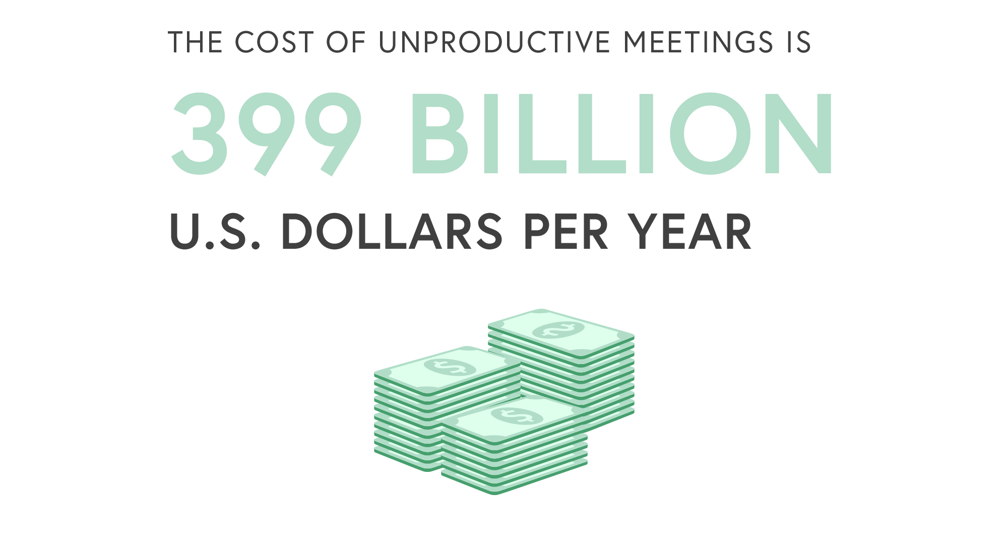 Unproductive meetings cost 399 billion dollars per year