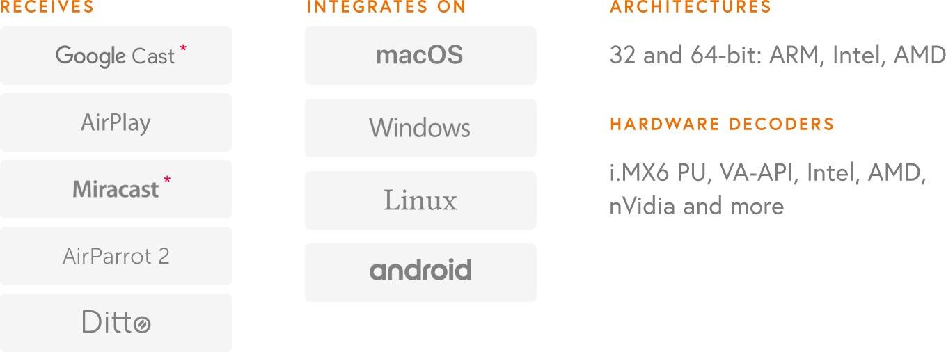 Designed for multiple platforms